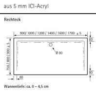 Rechteck Duschwanne super flach, 75 x 90 cm